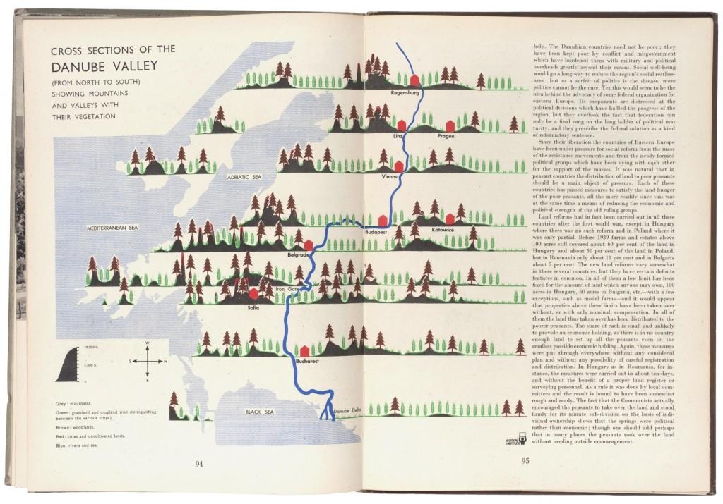 """Auch die 1946-1952 von Adprint produzierten """"Future Books"""", hier Doppelseiten aus Band 1: Overture von 1946, entstanden in enger Zusammenarbeit mit renommierten britischen Autoren, Fotografen sowie dem Isotype-Institut als gestalterisch anspruchsvolle und moderne Kompositi-on aus Fotografien, Kartenmaterial und Infografiken."""